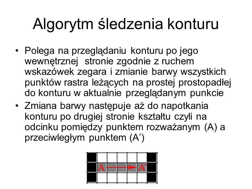 Algorytm śledzenia konturu Polega na przeglądaniu konturu po jego wewnętrznej stronie zgodnie z ruchem wskazówek zegara i zmianie barwy wszystkich pun