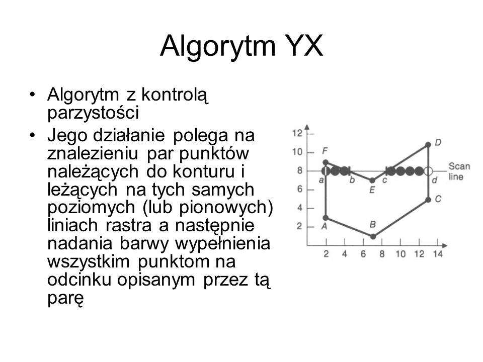 Algorytm YX Algorytm z kontrolą parzystości Jego działanie polega na znalezieniu par punktów należących do konturu i leżących na tych samych poziomych