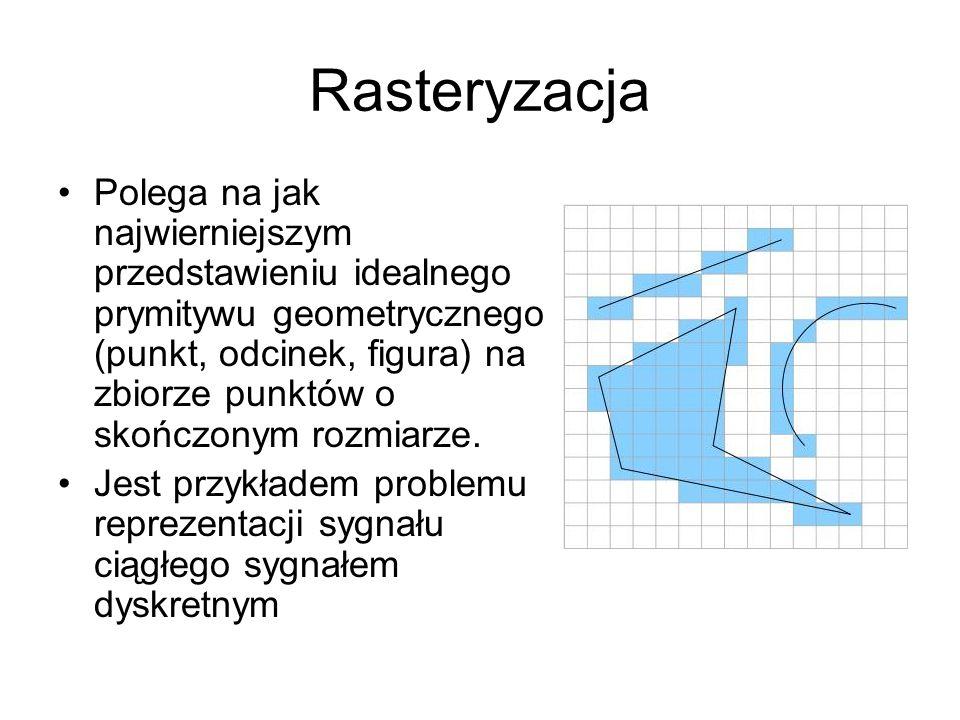 Rasteryzacja Polega na jak najwierniejszym przedstawieniu idealnego prymitywu geometrycznego (punkt, odcinek, figura) na zbiorze punktów o skończonym