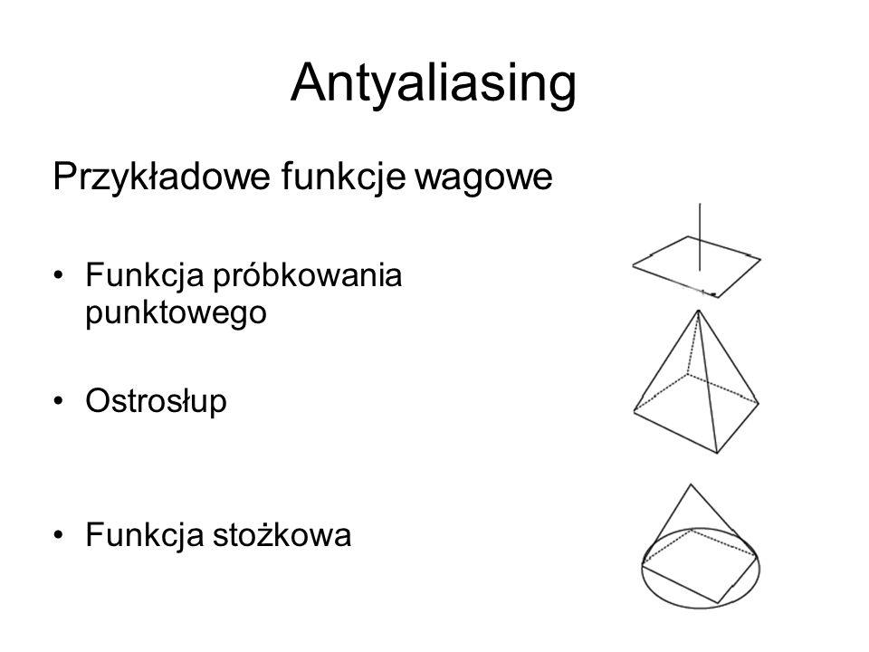 Antyaliasing Przykładowe funkcje wagowe Funkcja próbkowania punktowego Ostrosłup Funkcja stożkowa