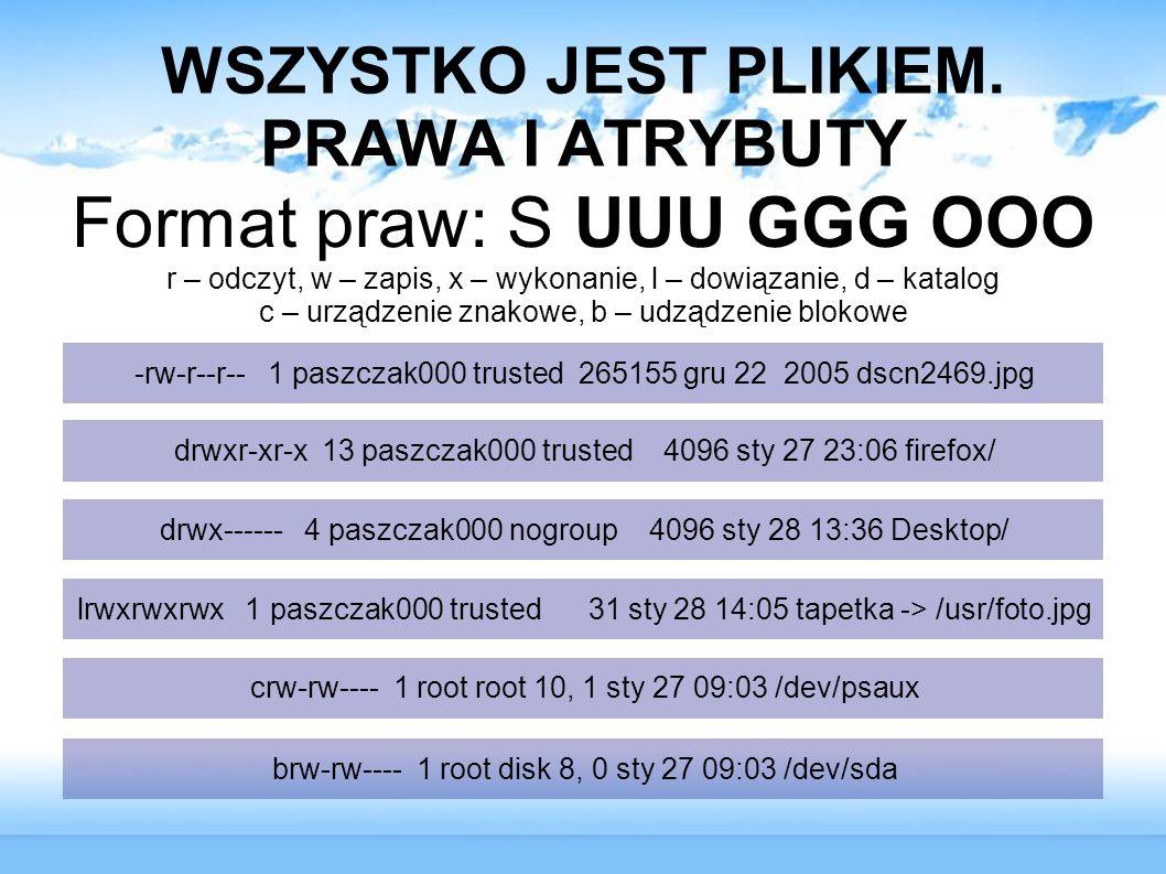 WSZYSTKO JEST PLIKIEM. PRAWA I ATRYBUTY -rw-r--r-- 1 paszczak000 trusted 265155 gru 22 2005 dscn2469.jpg drwxr-xr-x 13 paszczak000 trusted 4096 sty 27