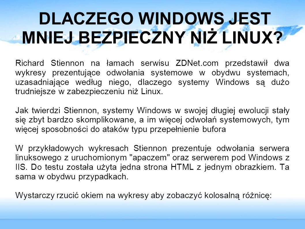 DLACZEGO WINDOWS JEST MNIEJ BEZPIECZNY NIŻ LINUX? Richard Stiennon na łamach serwisu ZDNet.com przedstawił dwa wykresy prezentujące odwołania systemow
