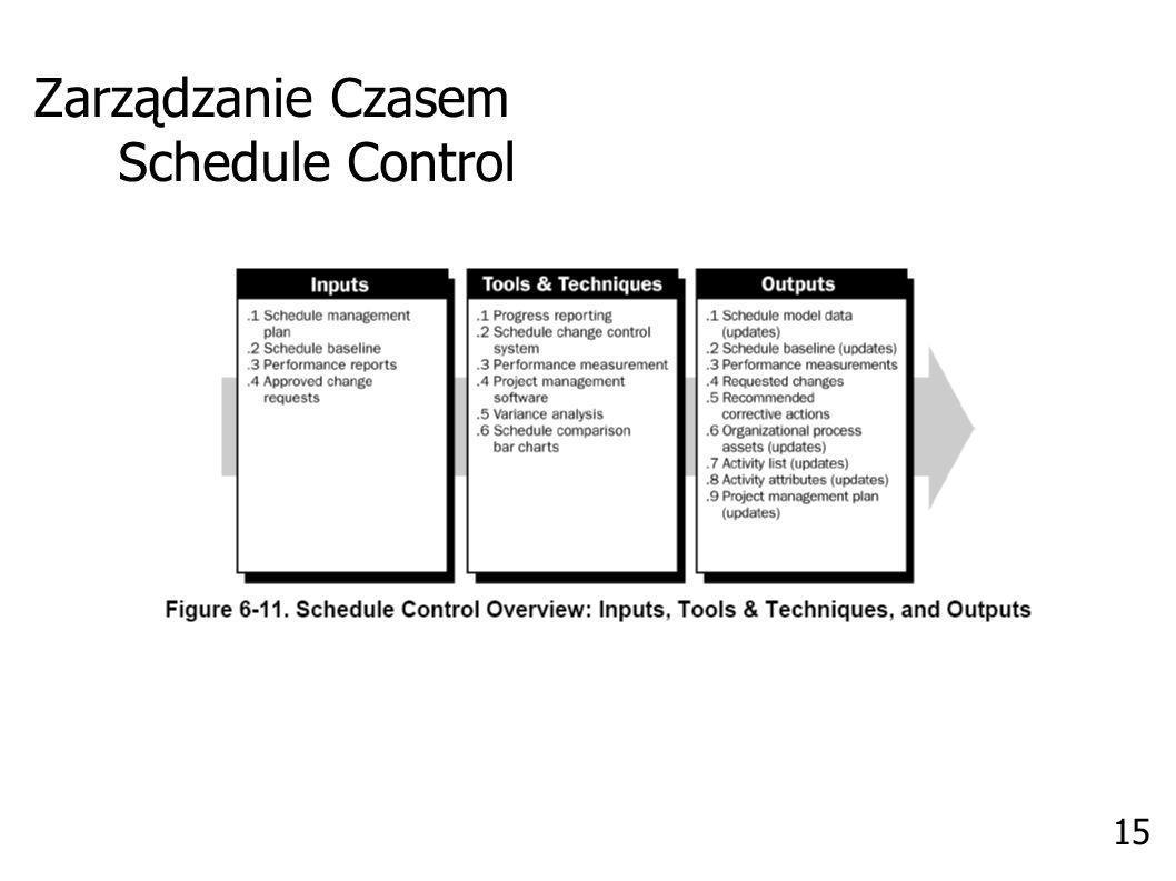 Zarządzanie Czasem Schedule Control 15