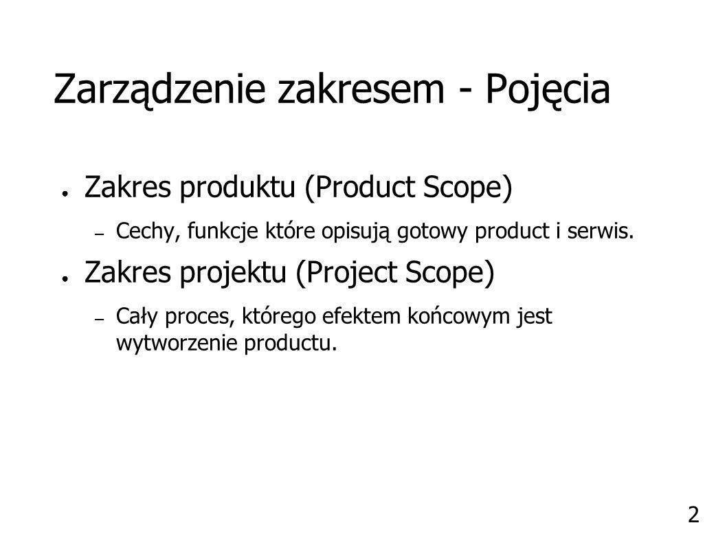 Zarządanie Zakresem Projektu Ogólna metodyka 3