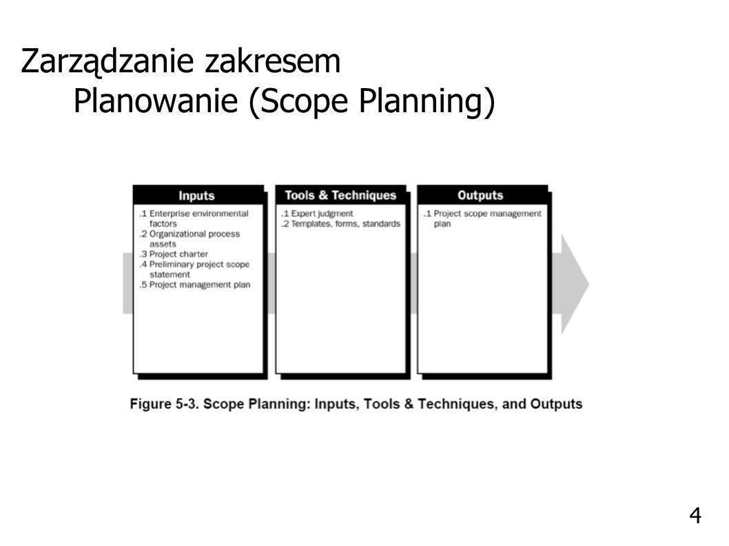 Zarządzanie zakresem Definicja (Scope Definition) 5