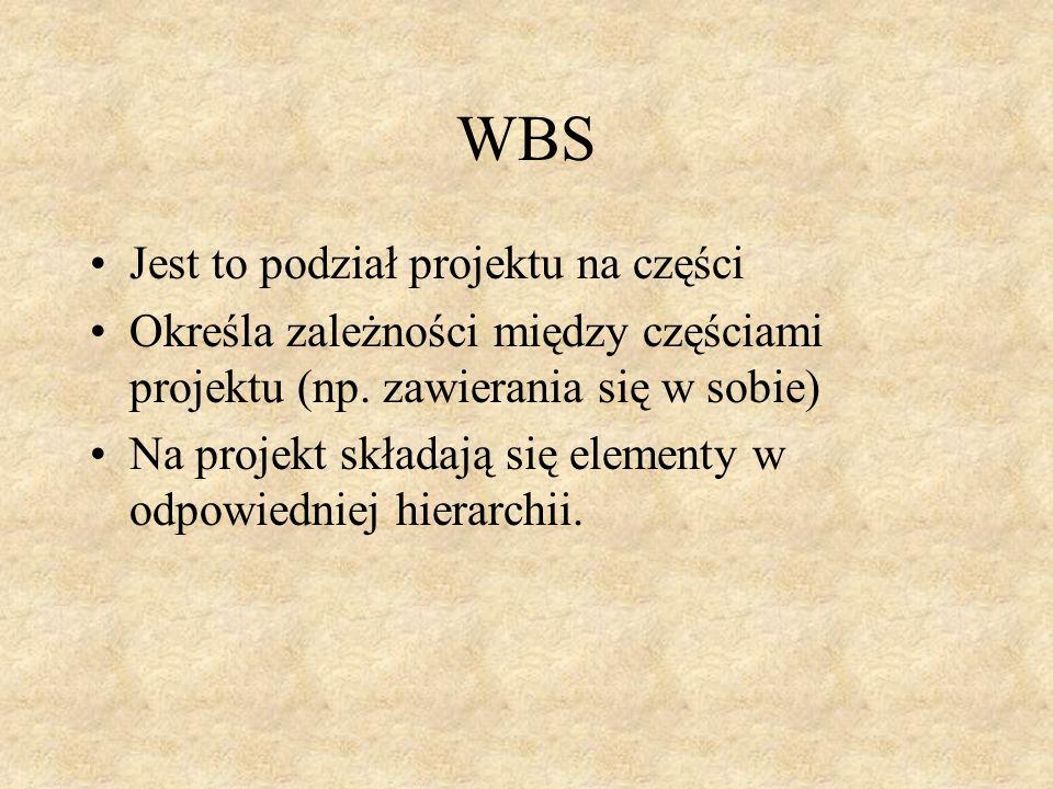 WBS Jest to podział projektu na części Określa zależności między częściami projektu (np. zawierania się w sobie) Na projekt składają się elementy w od