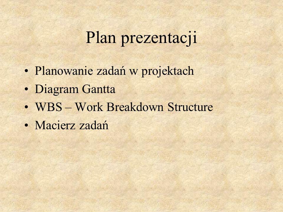 Plan prezentacji Planowanie zadań w projektach Diagram Gantta WBS – Work Breakdown Structure Macierz zadań
