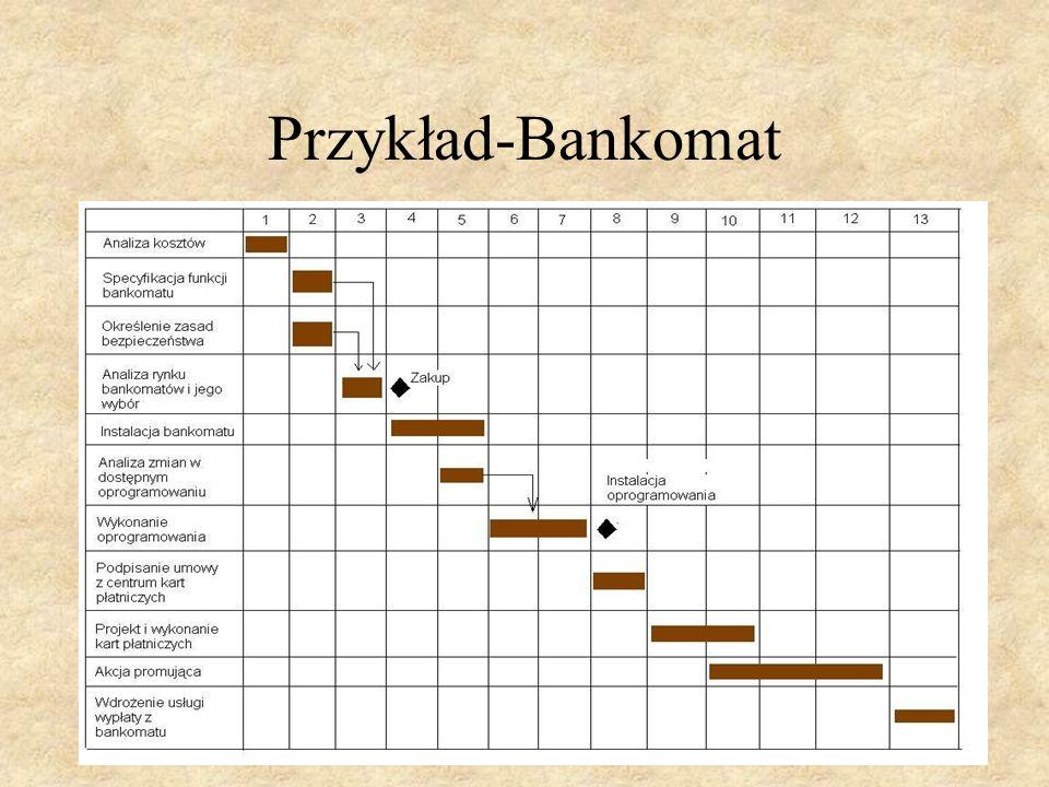 Przykład-Bankomat