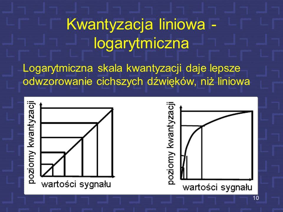 Kwantyzacja liniowa - nieliniowa Percepcja głośności dźwięku jest proporcjonalna do logarytmu jego amplitudy Nieliniowe techniki kwantyzacji ogranicza