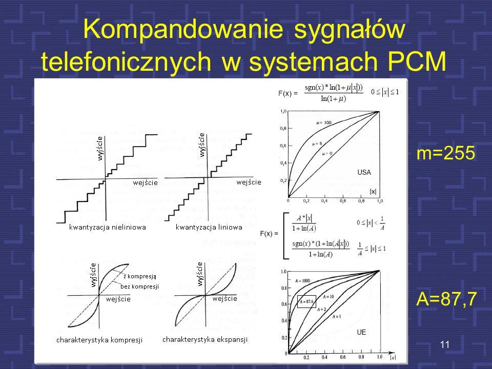 Kwantyzacja liniowa - logarytmiczna 10 Logarytmiczna skala kwantyzacji daje lepsze odwzorowanie cichszych dźwięków, niż liniowa
