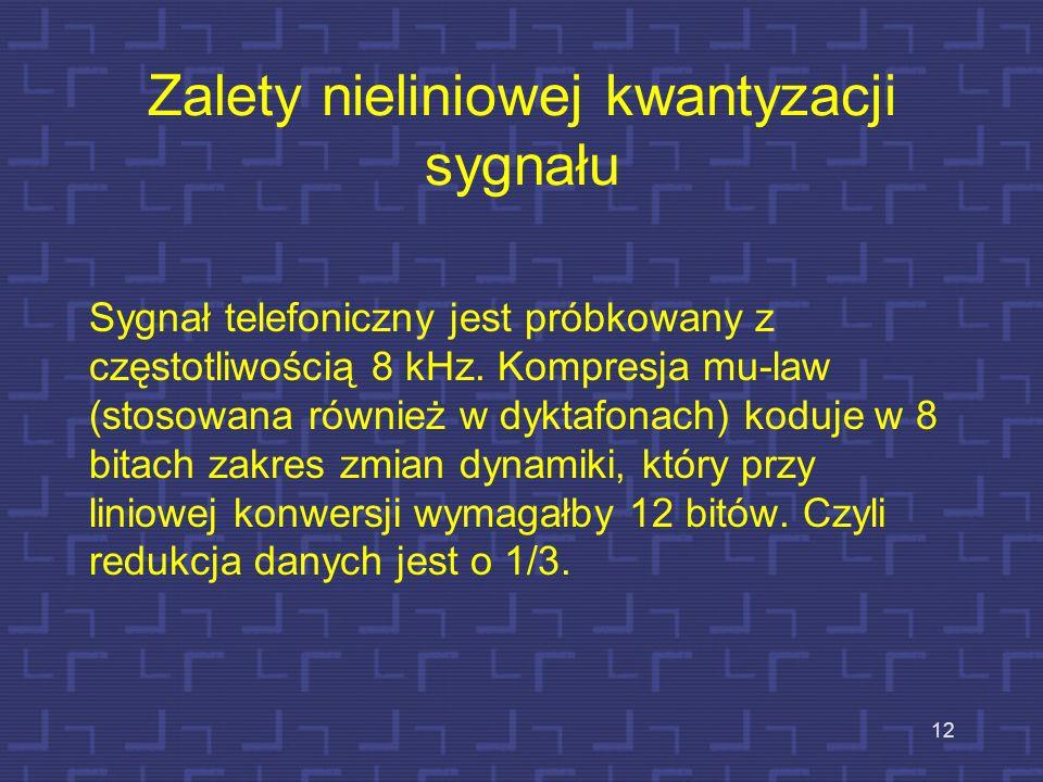 Kompandowanie sygnałów telefonicznych w systemach PCM 11 m=255 A=87,7