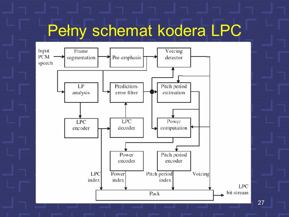 Wokoder LPC 26