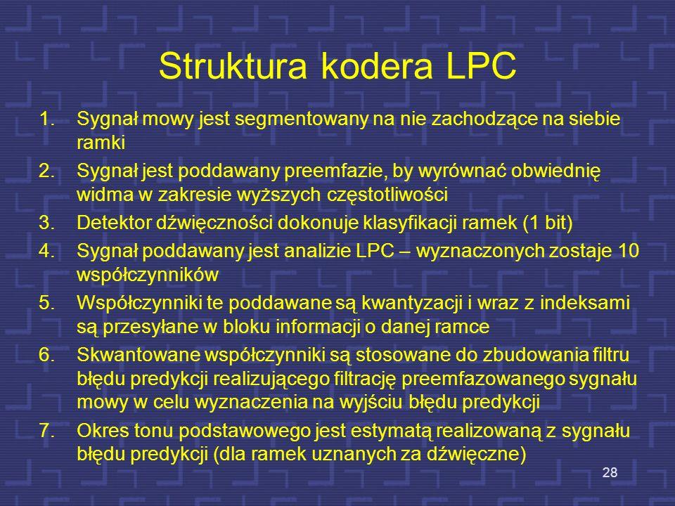 Pełny schemat kodera LPC 27