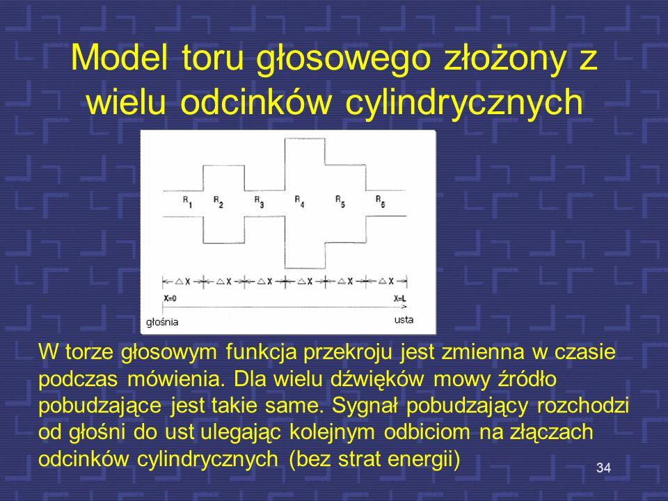 Linowa predykcja – modelowanie toru głosowego 33 Współczynniki predykcji mogą być użyte do wyznaczania konfiguracji toru głosowego w modelu źródło-fil