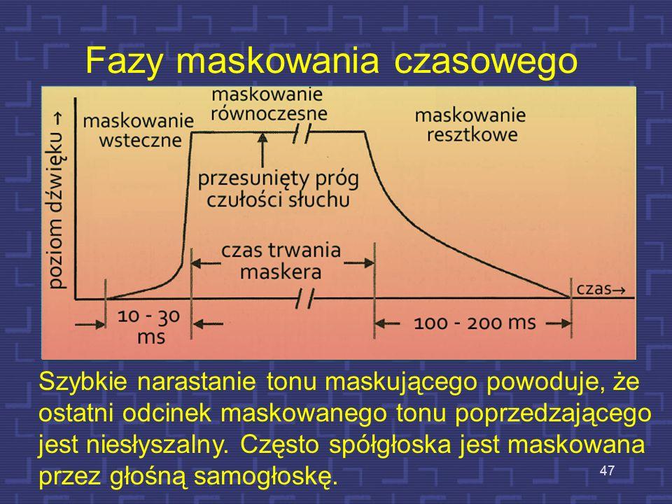 Maskowanie wielopasmowe 46 Średnie częstotliwości – 250 Hz, 1 kHz i 4 kHz, na poziomie 60 dB, którym odpowiadają szerokości pasm maskowania – 100, 160