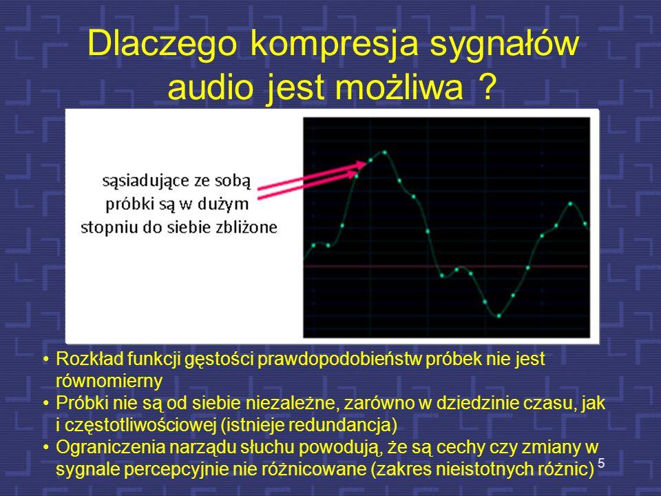 Konieczność kompresji dźwięku Inne techniki i inne wymagania, niż w przypadku obrazów video Szybkość transmisji dla danych CD audio jest znacznie mnie