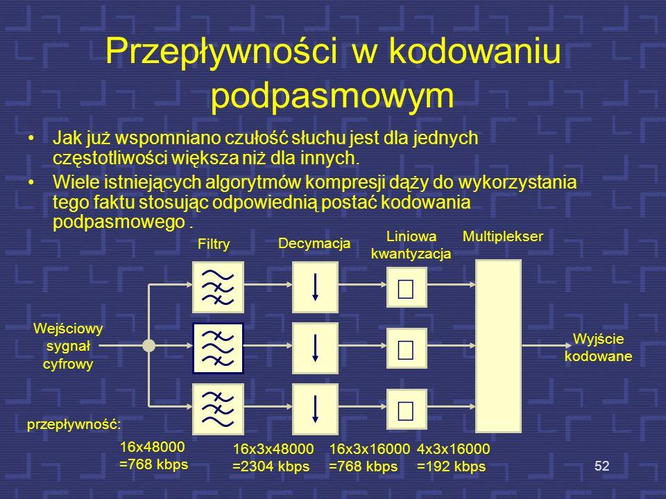Zmodyfikowana transformata cosinusowa (IV) 51