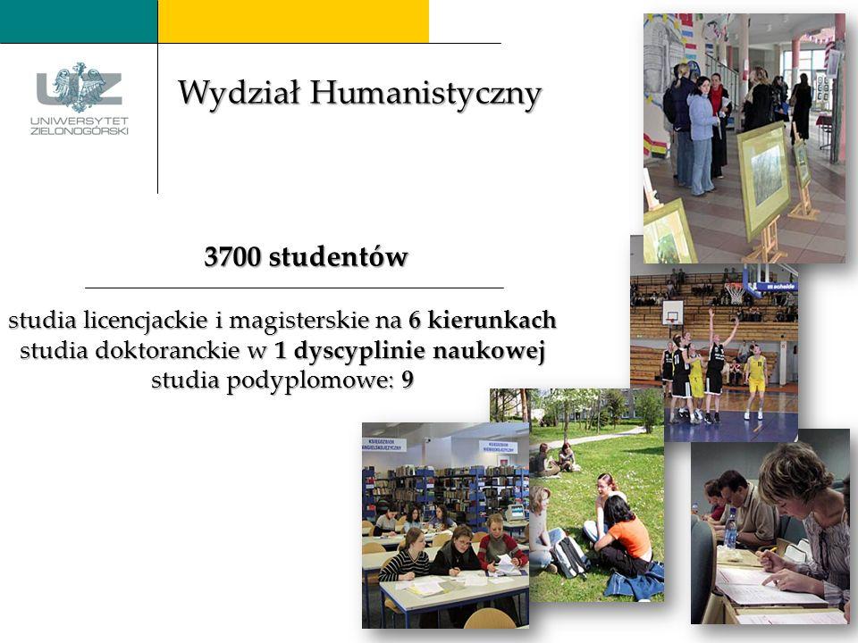 3700 studentów studia licencjackie i magisterskie na 6kierunkach studia doktoranckie w 1dyscyplinie naukowej studia podyplomowe: 9 Wydział Humanistyczny
