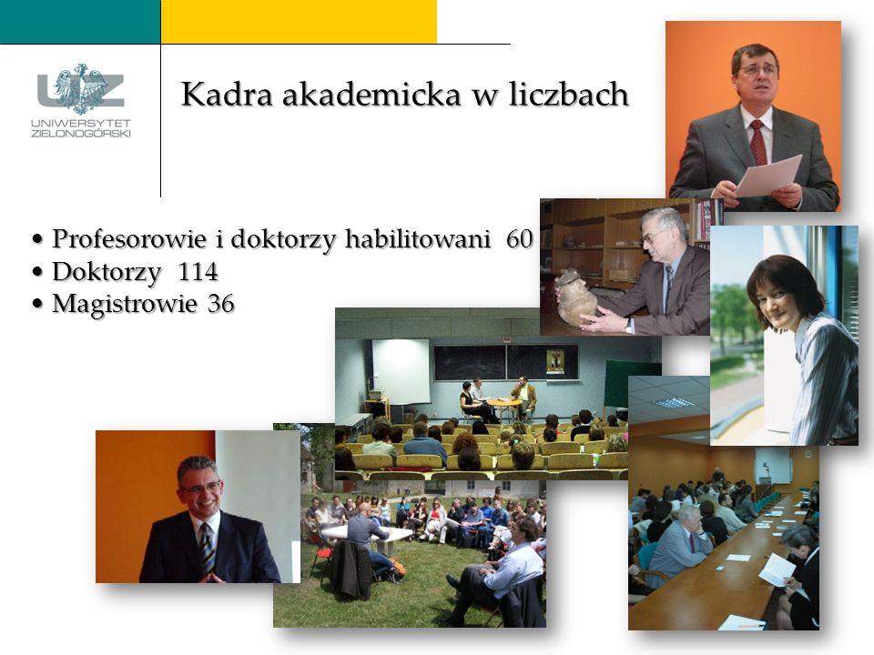 Profesorowie i doktorzy habilitowani 60 Doktorzy 114 Magistrowie 36 Kadra akademicka w liczbach