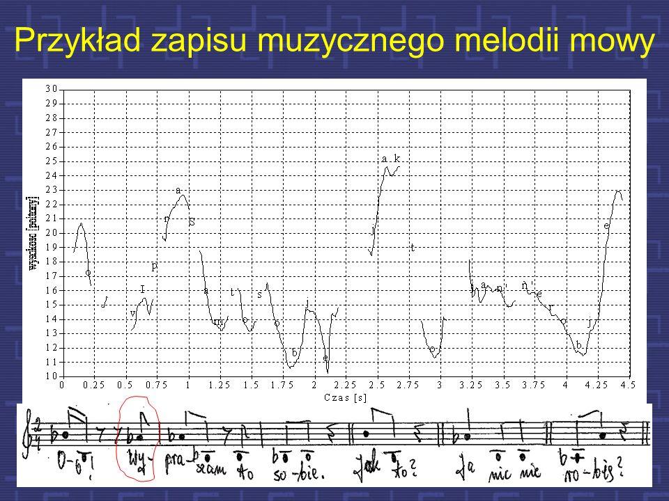 16 Wpływ spłaszczenia konturu melodycznego Iloczas sylab nie modyfikowany Iloczas sylab jednakowy Iloczas sylaby /bli/ zwiększony