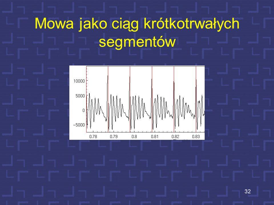 Manipulacja prozodią w syntezie mowy praat 31 Po wczytaniu pliku wav, Go to Manipulation