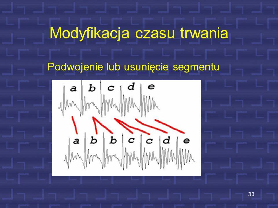 Mowa jako ciąg krótkotrwałych segmentów 32