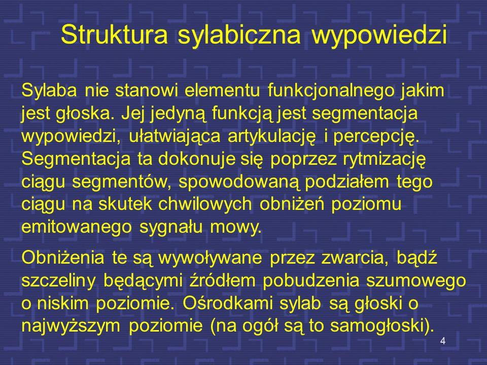 3 Granice między sylabami Granice sylab fonetycznych wypadają w momentach zamknięcia toru głosowego lub powstania w nim znacznego zwężenia, ewentualni