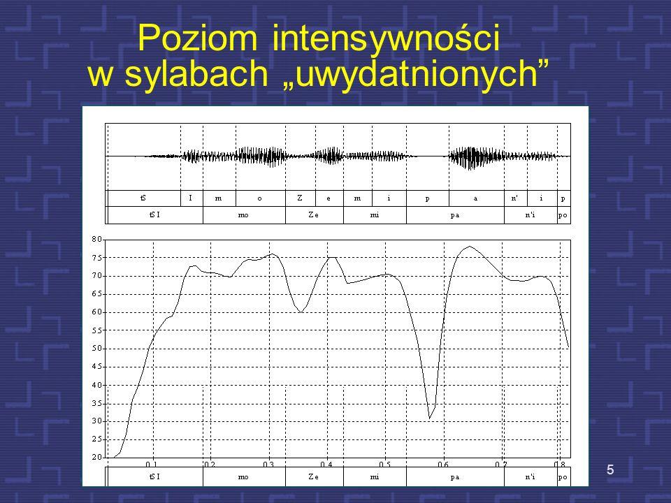 4 Struktura sylabiczna wypowiedzi Sylaba nie stanowi elementu funkcjonalnego jakim jest głoska. Jej jedyną funkcją jest segmentacja wypowiedzi, ułatwi
