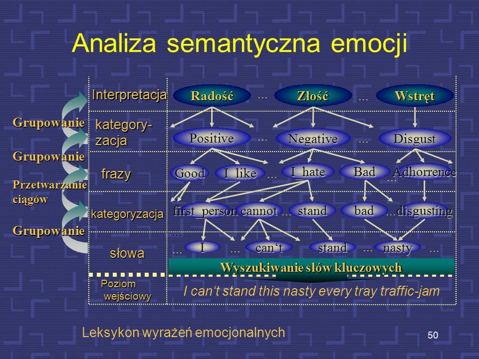 Rozpoznawanie emocji w systemie dialogowym 49