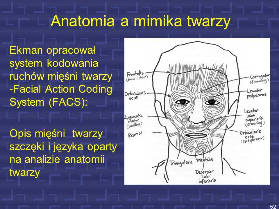 Etapy multimodalnej analizy i syntezy emocji Multimodalna analiza twarzy mówiącej osoby (tzw. Face Tracking) Ekstrakcja cech mimiki twarzy Ekstrakcja