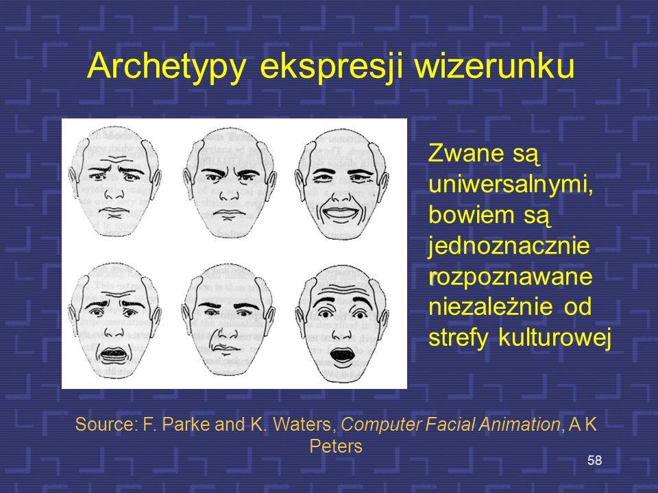 Wektorowy opis mimiki twarzy wektory przesunięcia określonych elementów twarzy 57