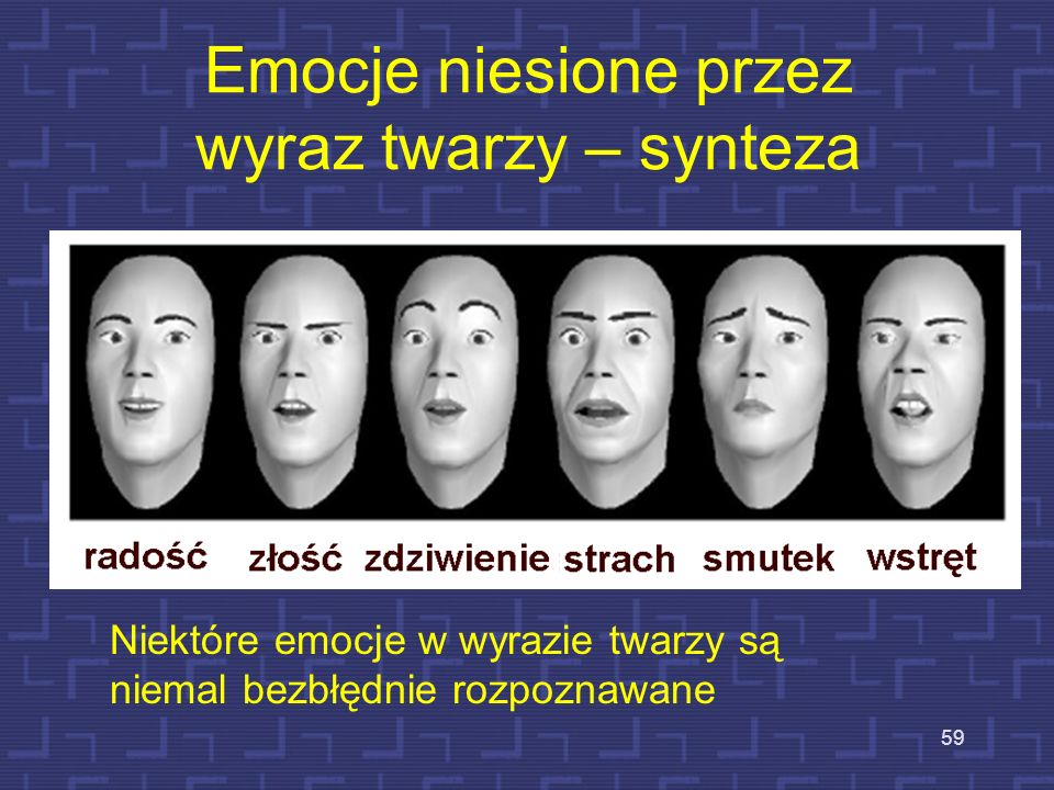 Archetypy ekspresji wizerunku Source: F. Parke and K. Waters, Computer Facial Animation, A K Peters r Zwane są uniwersalnymi, bowiem są jednoznacznie