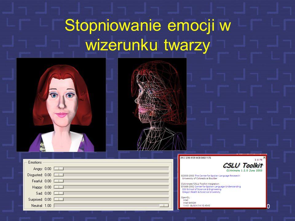 Emocje niesione przez wyraz twarzy – synteza Niektóre emocje w wyrazie twarzy są niemal bezbłędnie rozpoznawane 59