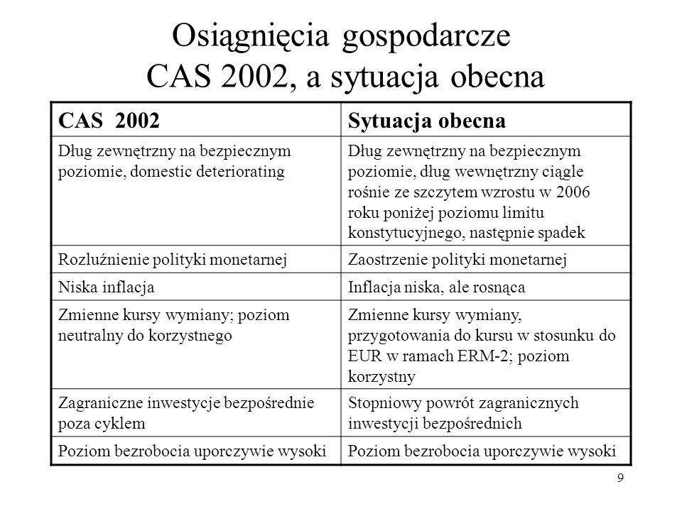 10 II. Polska strategia rozwoju