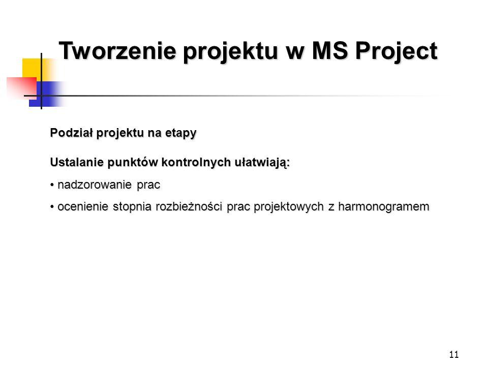 11 Tworzenie projektu w MS Project Ustalanie punktów kontrolnych ułatwiają: nadzorowanie prac nadzorowanie prac ocenienie stopnia rozbieżności prac pr