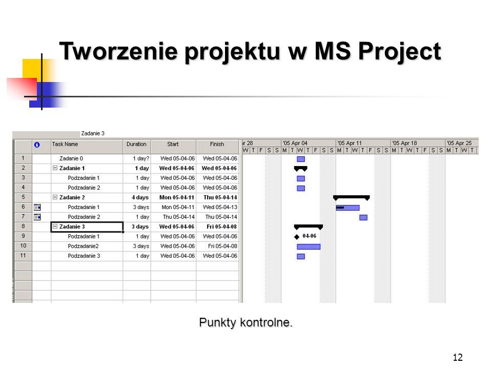 12 Tworzenie projektu w MS Project Punkty kontrolne.
