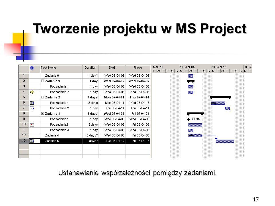 17 Tworzenie projektu w MS Project Ustanawianie współzależności pomiędzy zadaniami.