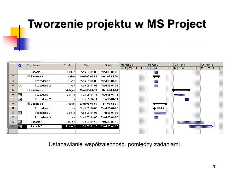 20 Tworzenie projektu w MS Project Ustanawianie współzależności pomiędzy zadaniami.