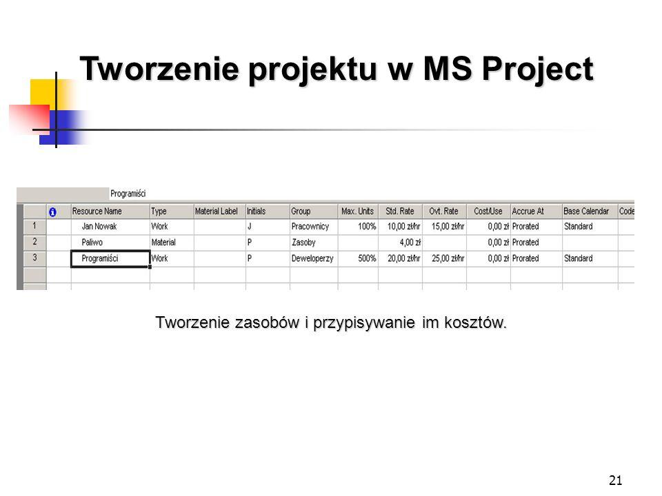21 Tworzenie projektu w MS Project Tworzenie zasobów i przypisywanie im kosztów.