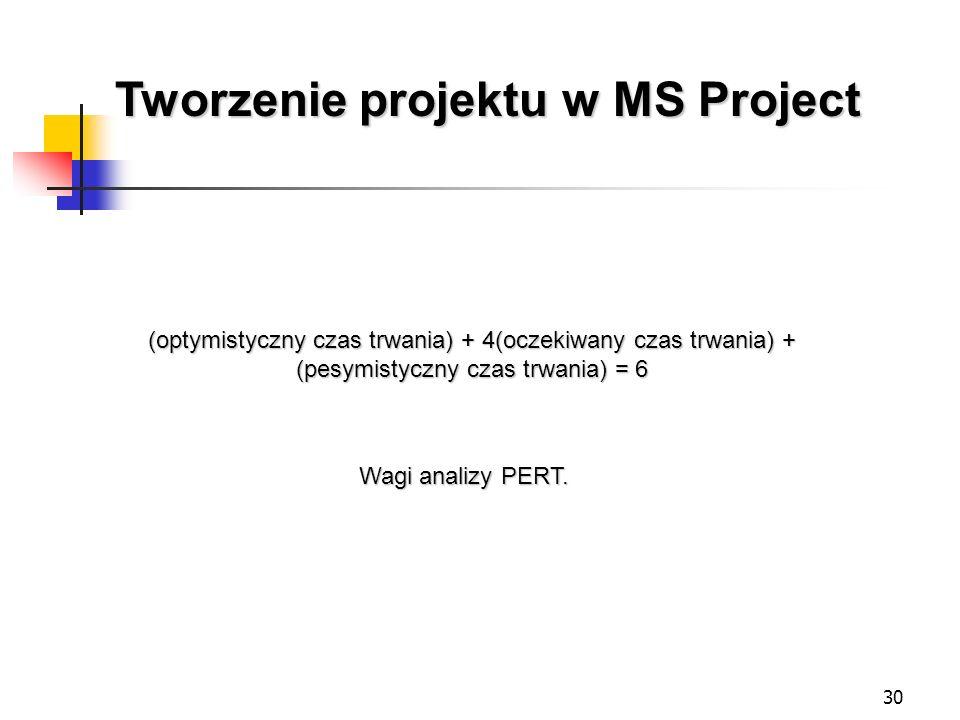 30 Tworzenie projektu w MS Project (optymistyczny czas trwania) + 4(oczekiwany czas trwania) + (pesymistyczny czas trwania) = 6 Wagi analizy PERT.