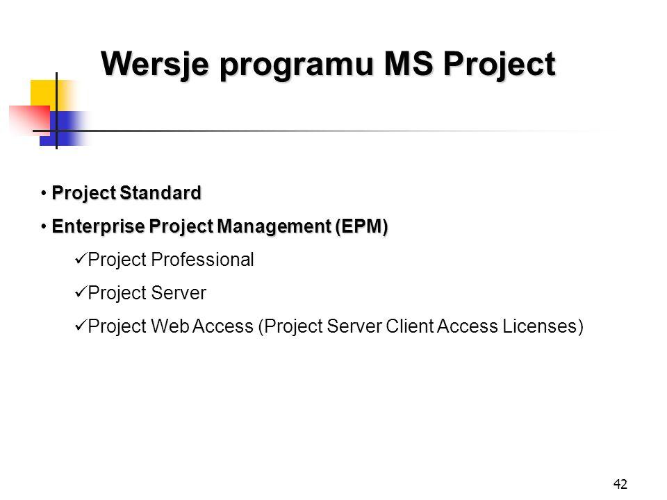 42 Wersje programu MS Project Project Standard Enterprise Project Management (EPM) Project Professional Project Server Project Web Access (Project Ser