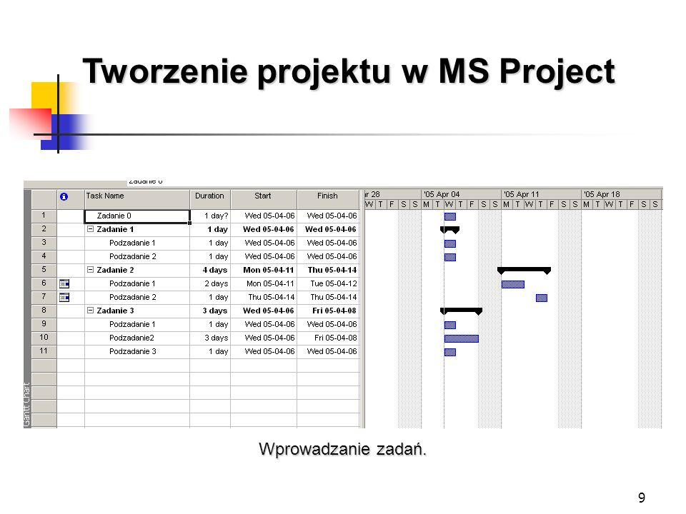 9 Tworzenie projektu w MS Project Wprowadzanie zadań.