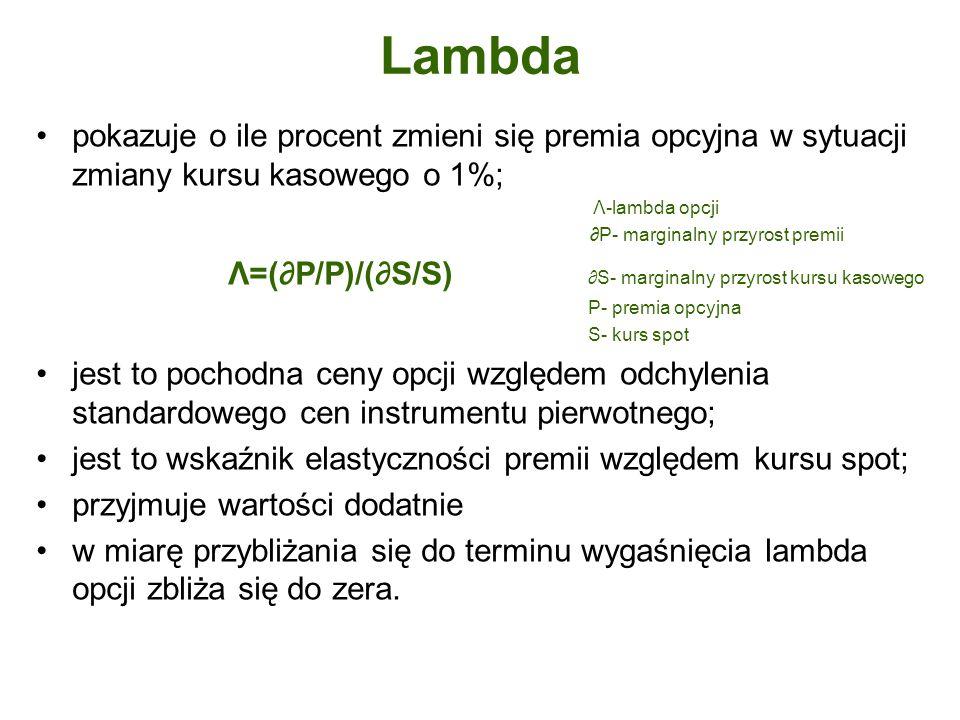 Lambda pokazuje o ile procent zmieni się premia opcyjna w sytuacji zmiany kursu kasowego o 1%; Λ-lambda opcji P- marginalny przyrost premii Λ=(P/P)/(S