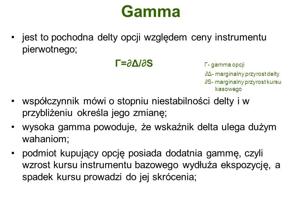 Gamma jest to pochodna delty opcji względem ceny instrumentu pierwotnego; Γ=Δ/S Γ- gamma opcji Δ- marginalny przyrost delty S- marginalny przyrost kur