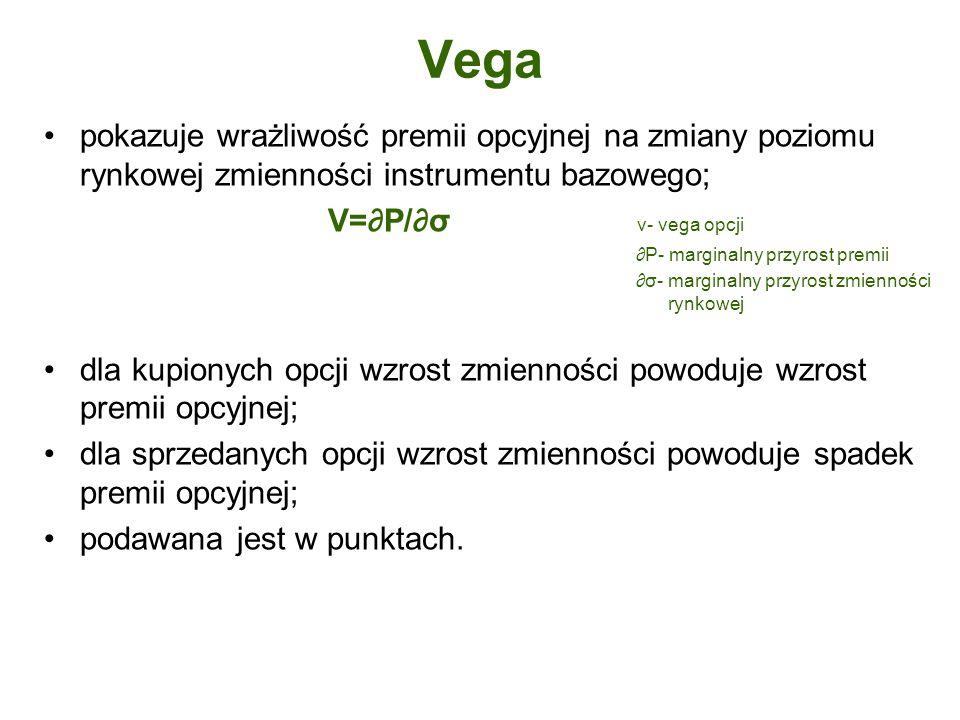 Vega pokazuje wrażliwość premii opcyjnej na zmiany poziomu rynkowej zmienności instrumentu bazowego; V=P/σ v- vega opcji P- marginalny przyrost premii