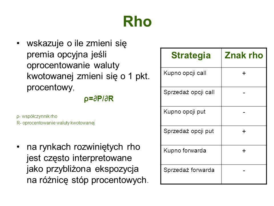 Rho wskazuje o ile zmieni się premia opcyjna jeśli oprocentowanie waluty kwotowanej zmieni się o 1 pkt. procentowy, ρ=P/R ρ- współczynnik rho R- oproc