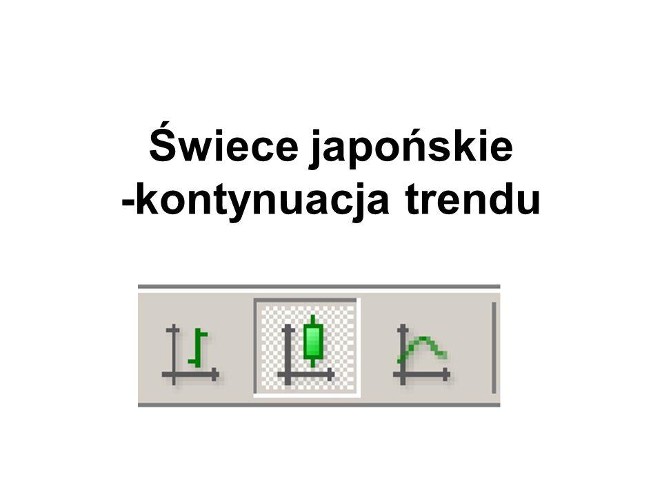 Świece japońskie -kontynuacja trendu