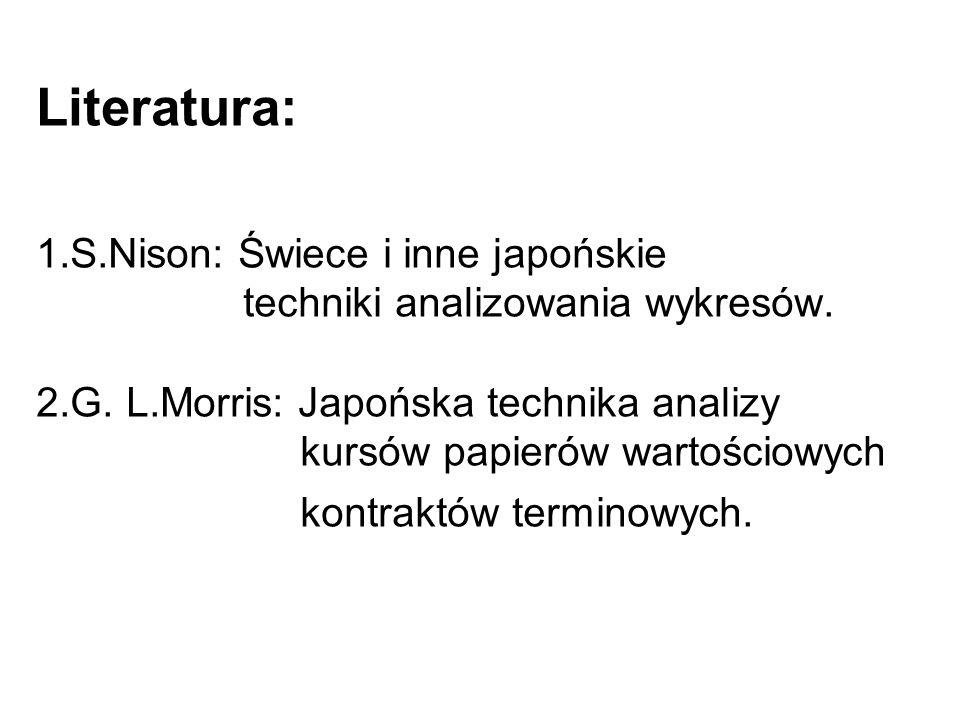 Literatura: 1.S.Nison: Świece i inne japońskie techniki analizowania wykresów. 2.G. L.Morris: Japońska technika analizy kursów papierów wartościowych