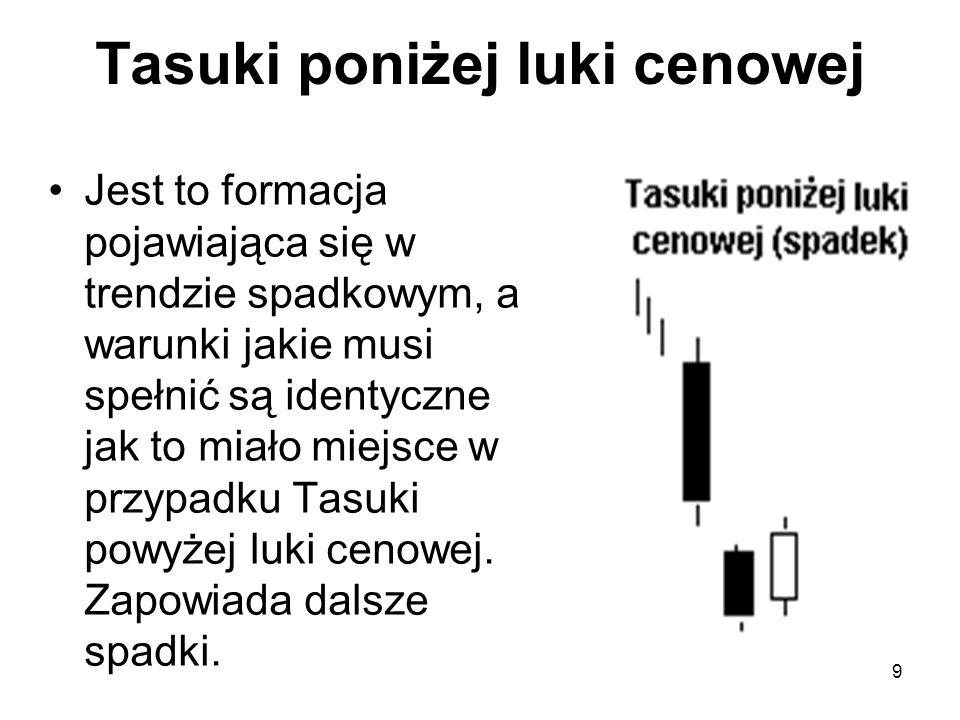 9 Tasuki poniżej luki cenowej Jest to formacja pojawiająca się w trendzie spadkowym, a warunki jakie musi spełnić są identyczne jak to miało miejsce w
