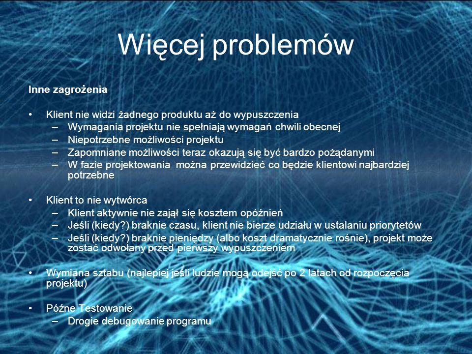Więcej problemów Inne zagrożenia Klient nie widzi żadnego produktu aż do wypuszczenia –Wymagania projektu nie spełniają wymagań chwili obecnej –Niepot